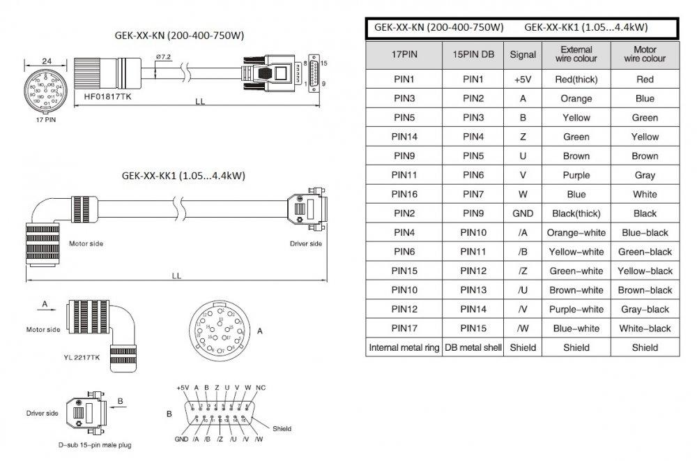 200---4,4KW_Encoder_pins_GMT.jpg